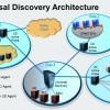 HP-Konfigurationstool erfasst Cloud-Umgebungen präziser