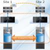 EMC will Workload-Migrationen in der Cloud absichern