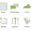 Oyster: Cloudbasierte Bestandsverwaltung für IT-Geräte