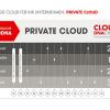 Cloud DNA Check schlägt Unternehmen passendes Cloud-Modell vor