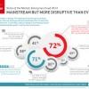 IT-Strategie: Vertrauen der Unternehmen in die Cloud wächst