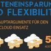 Trotz Sicherheitsbedenken: Public-Cloud-Projekte auf dem Vormarsch