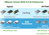 VMware vSphere 6: Neue Plattform für Hybrid Clouds vorgestellt
