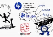 HP Helion: 7 vorgefertigte Virtual-Private-Cloud-Konfigurationen