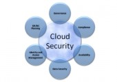 Clouds Sky verspricht die NSA-sichere Cloud