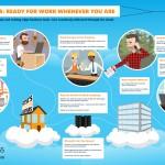 Microsoft Office 365 Infografik