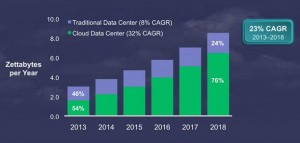 Cisco_Global_Cloud_Index2