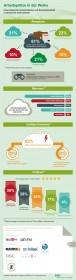 PAC-Arbeitsplatz-aus-der-Cloud-Infografik