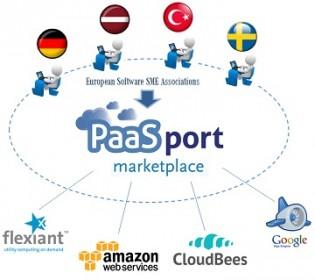 PaaSport_marketplace